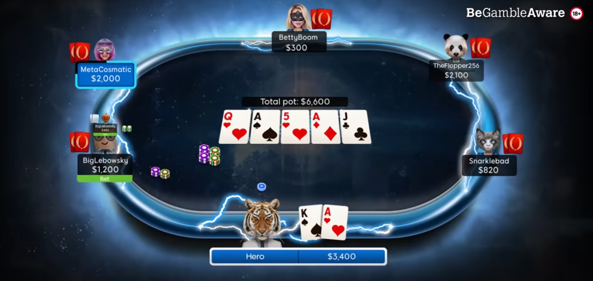 The Way To Purchase Poker Tournaments: To Allergic Your Immediately